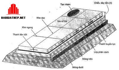 Kết cấu nền đường
